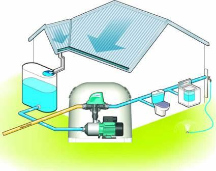 Водопровод на даче своими